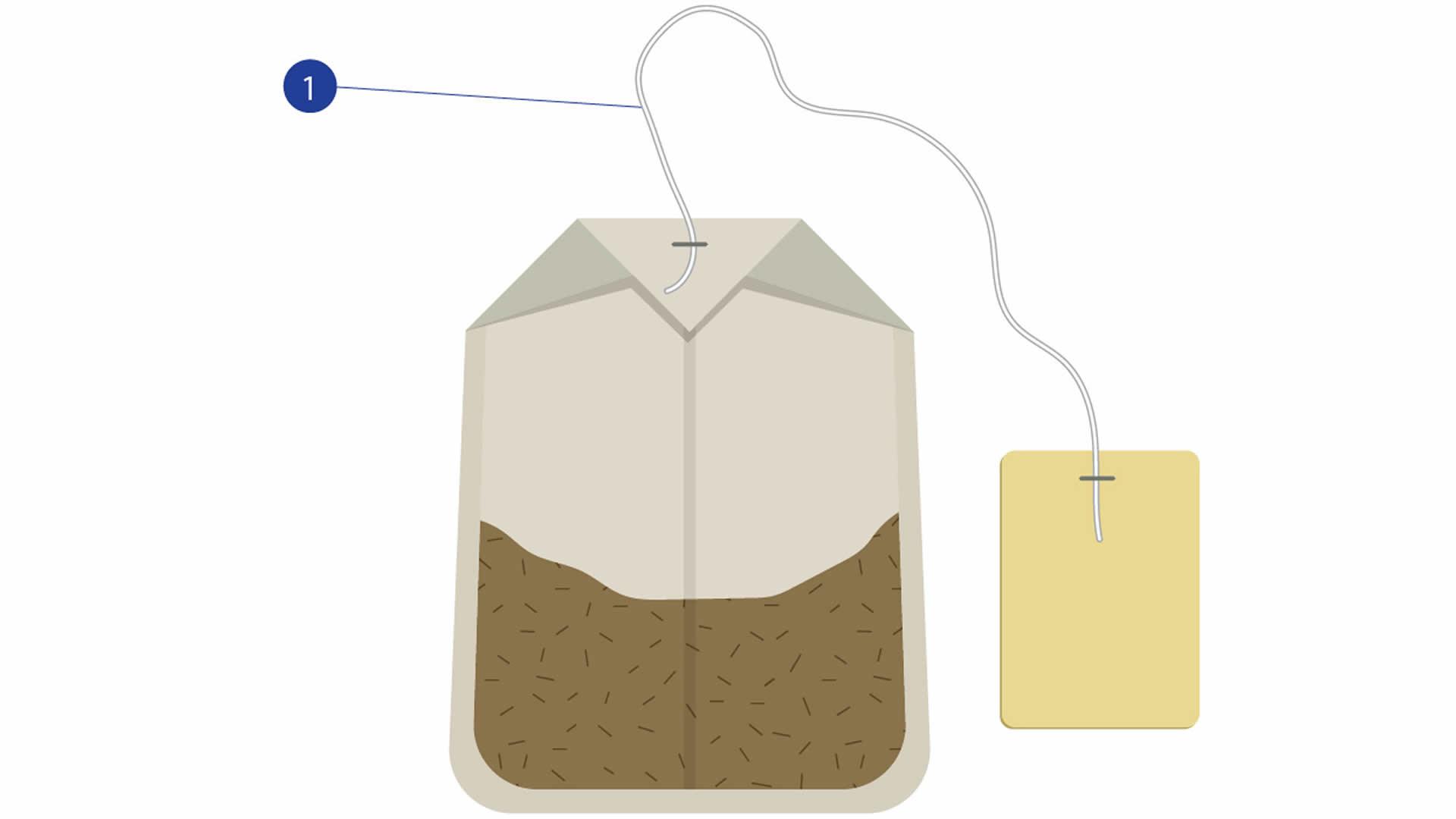 cấu tạo cơ bản của trà tùi lọc